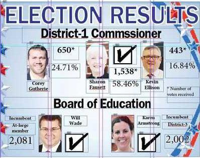 99S2 election results