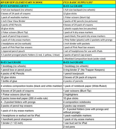 Riverview Elementary School Supply List