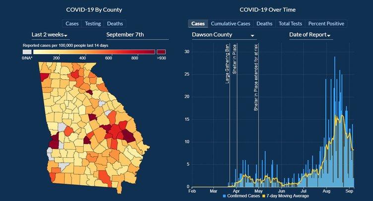 COVID-19 090820 graph