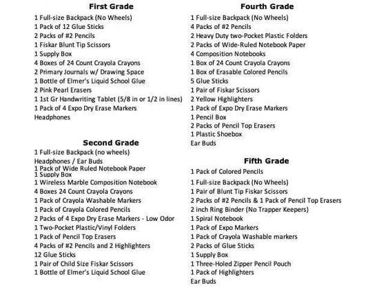 BMES SUPPLY LIST 2021 pg 2